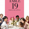 Table19 Plakat